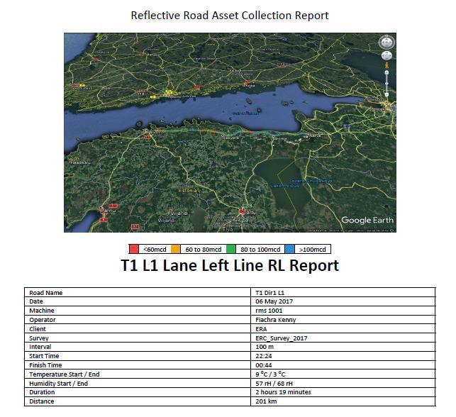 iCeste PDF poročilo